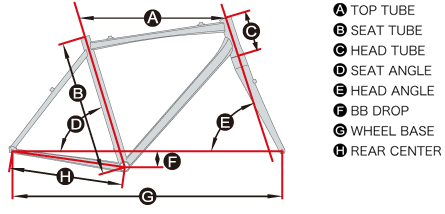 TCX ADVANCED PRO 2_geometry