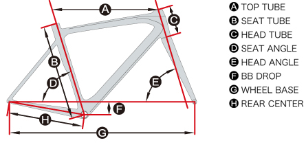 TCR ADVANCED 1 SE_geometry