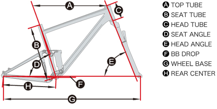 ANTHEM ADVANCED 29ER 1_geometry