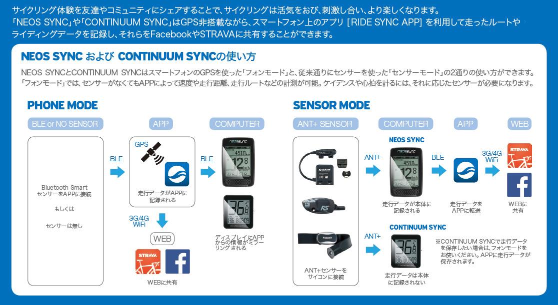 PhoneMode SensorMode